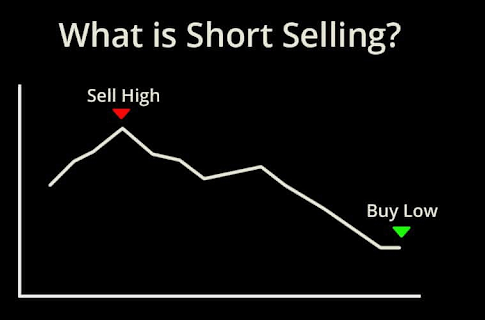 how to margin trade