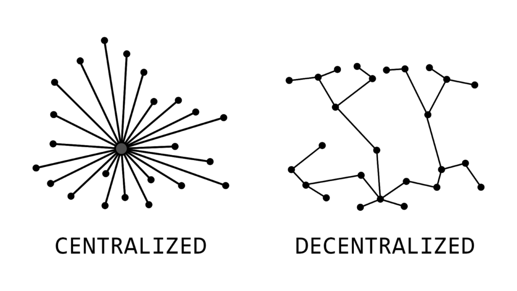 Decentralization_diagram