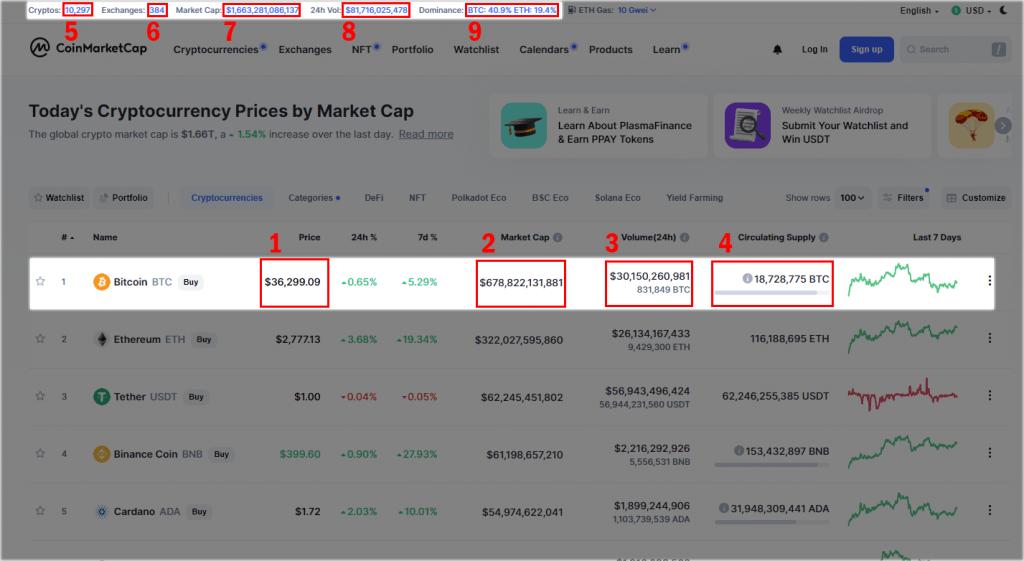 Coinmarketcap 2 - Crypto Aggregator Platform